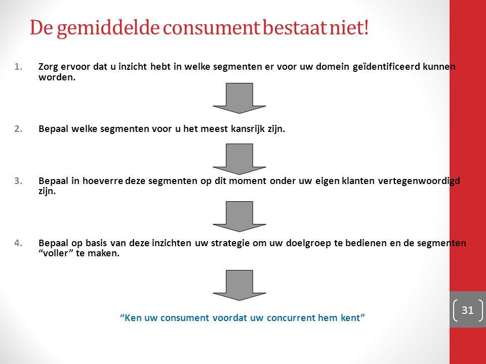 De gemiddelde consument bestaat niet!