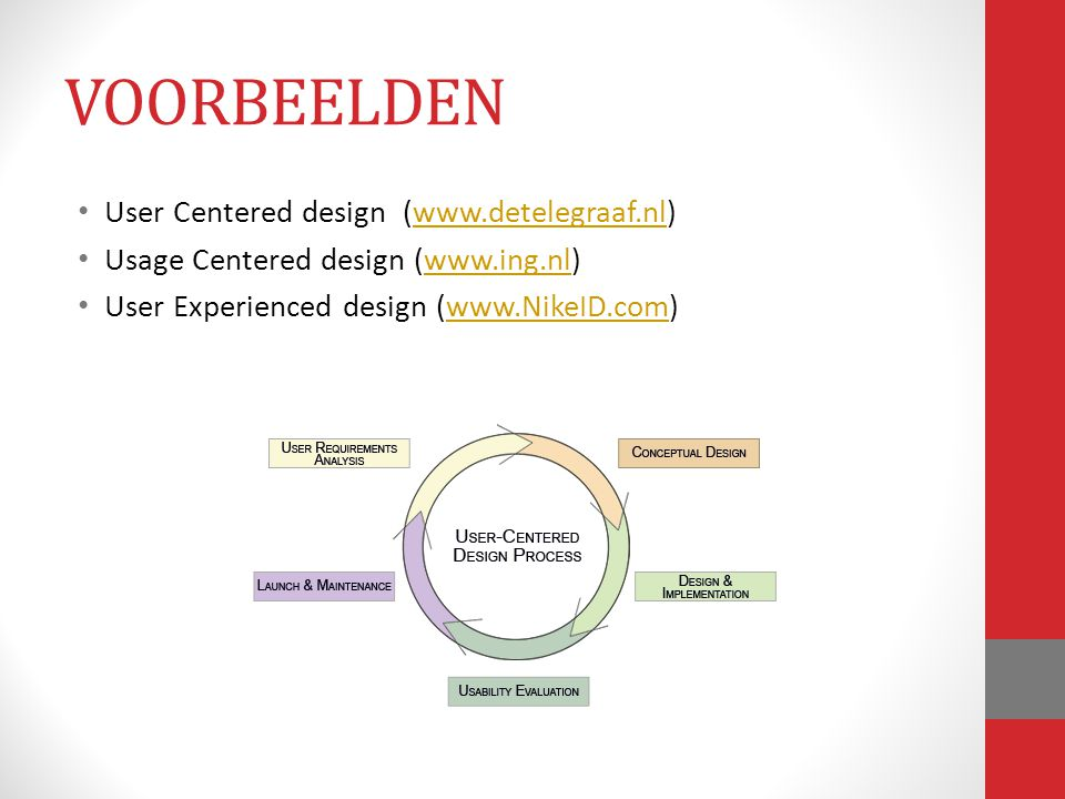 VOORBEELDEN User Centered design (www.detelegraaf.nl)