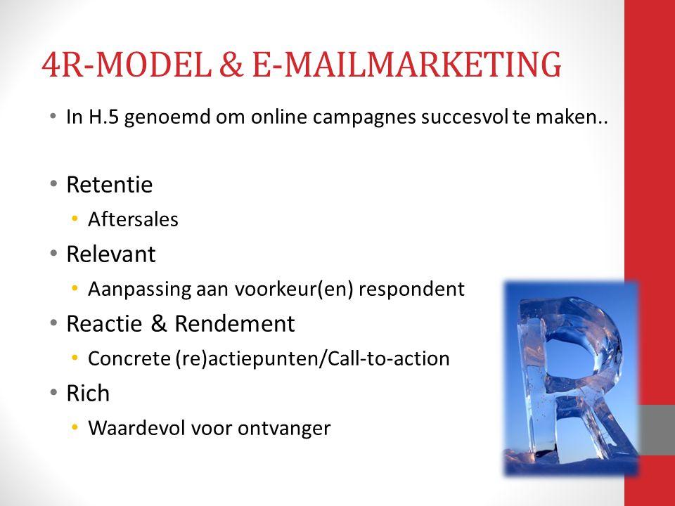 4R-MODEL & E-MAILMARKETING