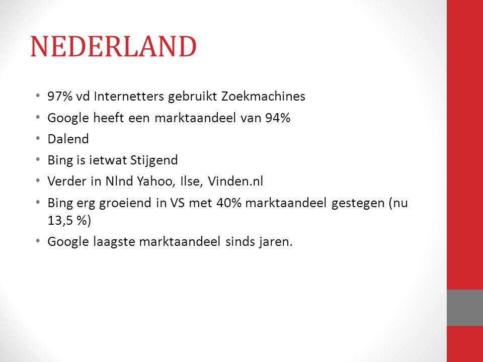 NEDERLAND 97% vd Internetters gebruikt Zoekmachines