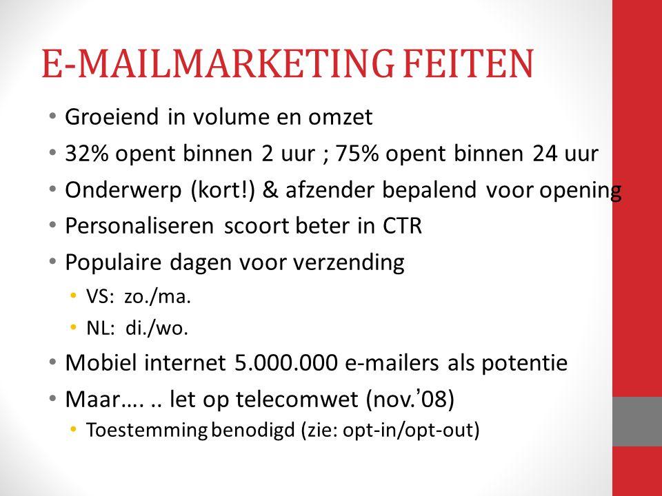 E-MAILMARKETING FEITEN