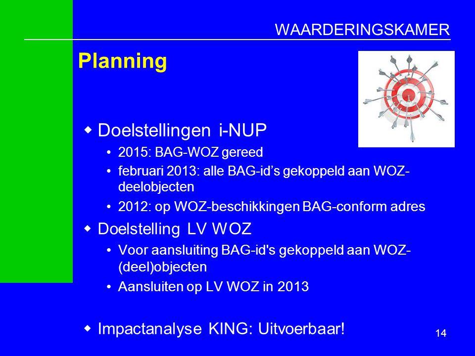 Planning Doelstellingen i-NUP Doelstelling LV WOZ