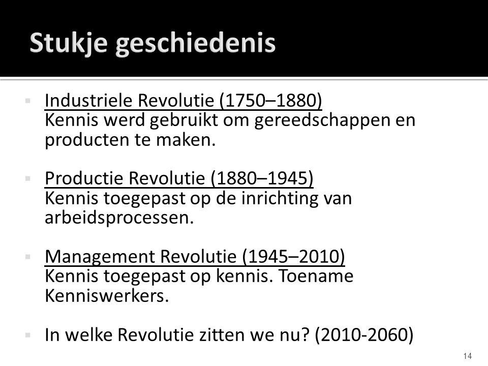 Stukje geschiedenis Industriele Revolutie (1750–1880) Kennis werd gebruikt om gereedschappen en producten te maken.