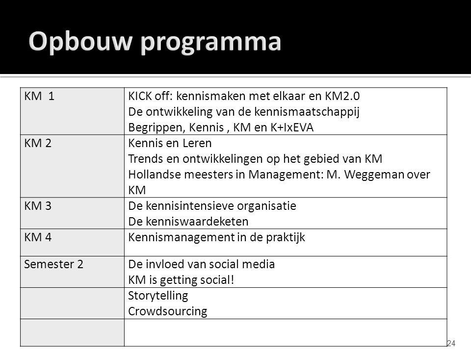 Opbouw programma KM 1 KICK off: kennismaken met elkaar en KM2.0