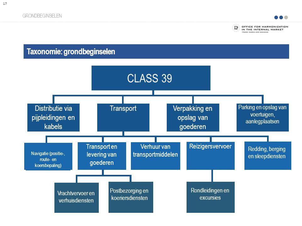 CLASS 39 Taxonomie: grondbeginselen