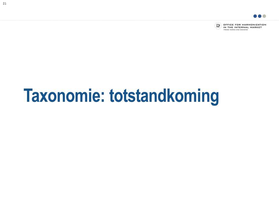 Taxonomie: totstandkoming