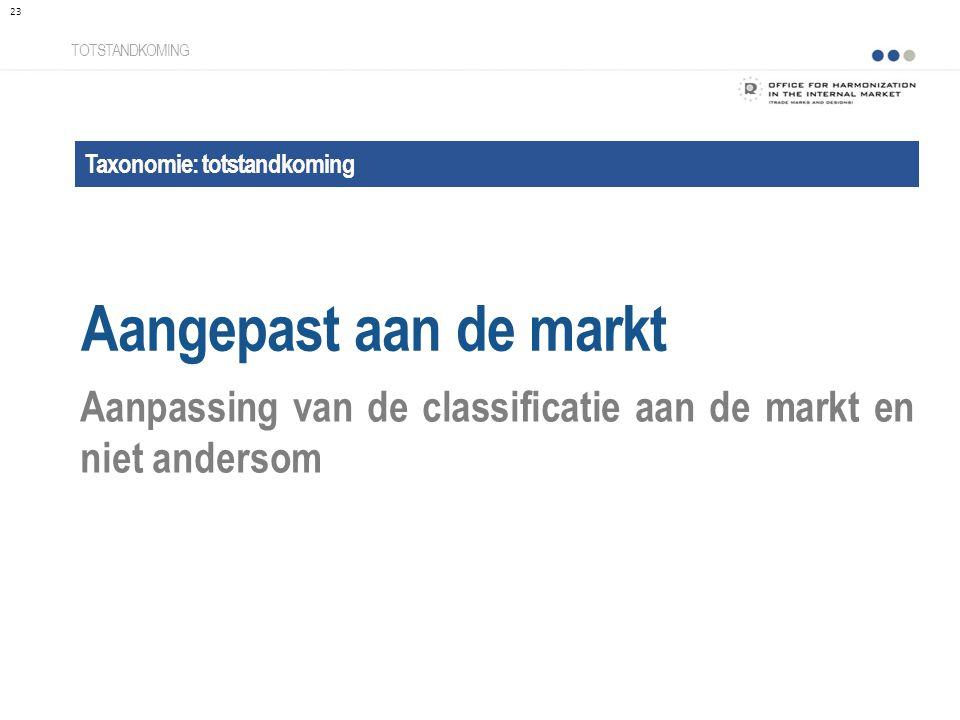 TOTSTANDKOMING Taxonomie: totstandkoming. Aangepast aan de markt. Aanpassing van de classificatie aan de markt en niet andersom.