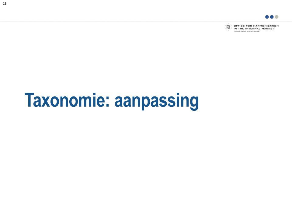 Taxonomie: aanpassing