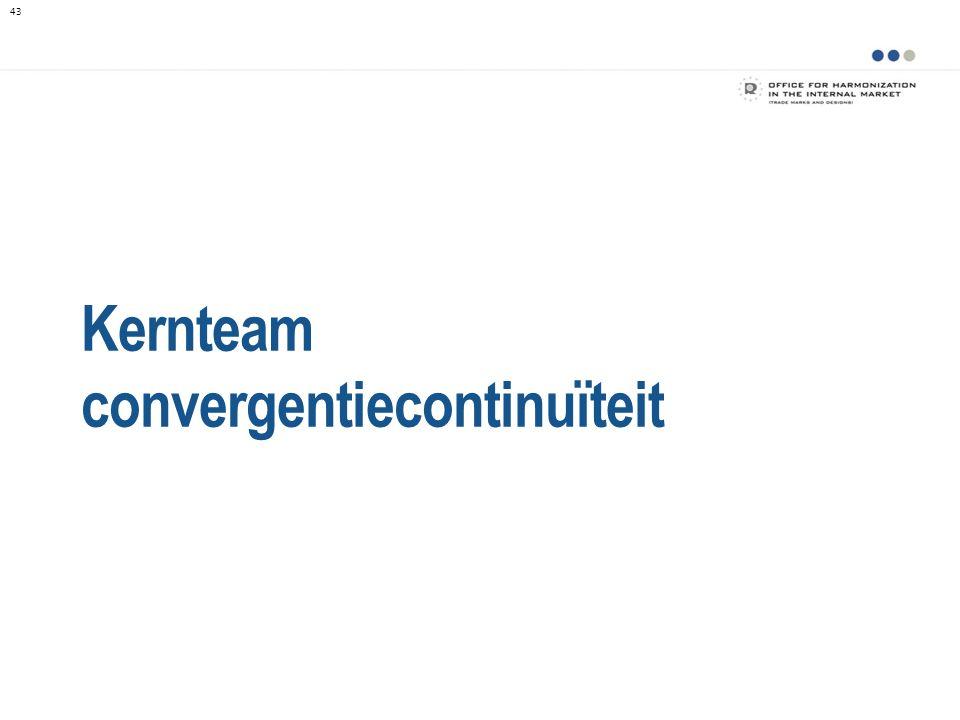 convergentiecontinuïteit
