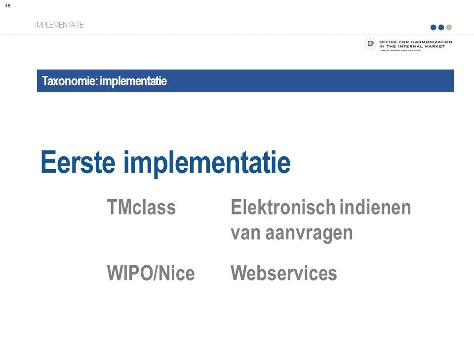 Eerste implementatie TMclass Elektronisch indienen van aanvragen