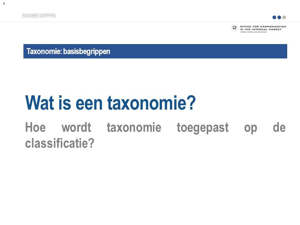 BASISBEGRIPPEN Taxonomie: basisbegrippen. Wat is een taxonomie Hoe wordt taxonomie toegepast op de classificatie