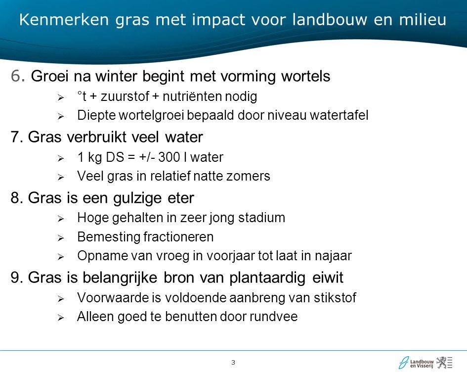 Kenmerken gras met impact voor landbouw en milieu
