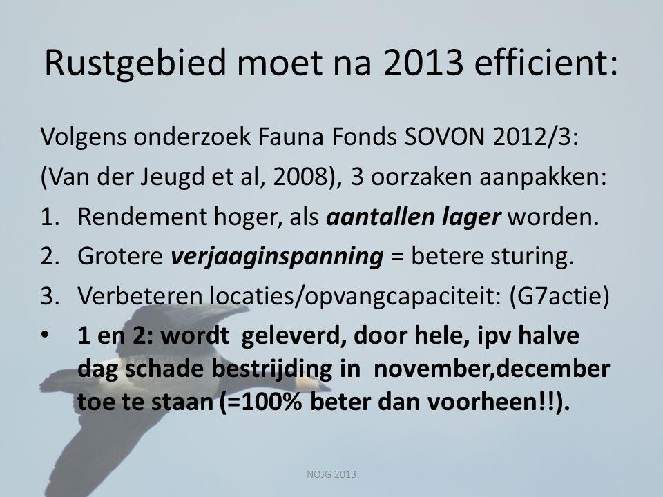 Rustgebied moet na 2013 efficient: