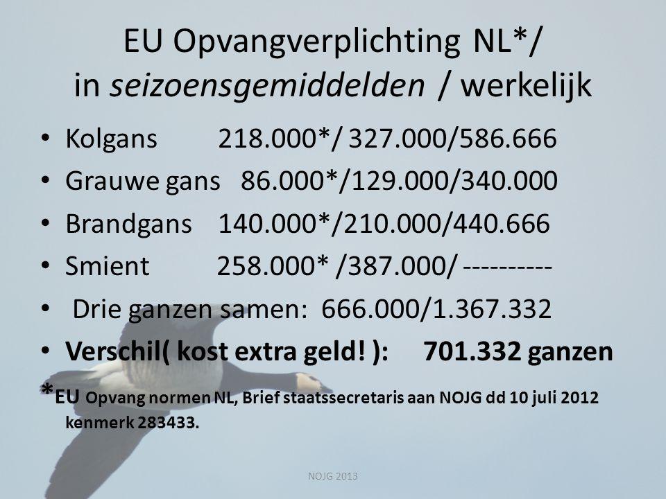 EU Opvangverplichting NL*/ in seizoensgemiddelden / werkelijk