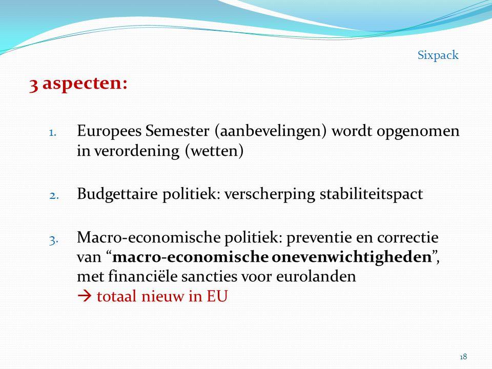 Sixpack 3 aspecten: Europees Semester (aanbevelingen) wordt opgenomen in verordening (wetten) Budgettaire politiek: verscherping stabiliteitspact.