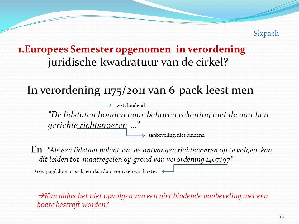 Sixpack 1.Europees Semester opgenomen in verordening juridische kwadratuur van de cirkel In verordening 1175/2011 van 6-pack leest men.