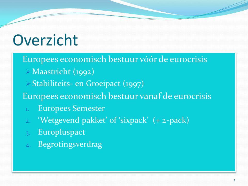 Overzicht Europees economisch bestuur vóór de eurocrisis