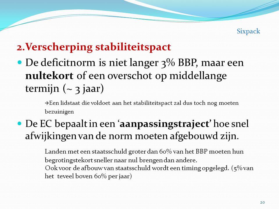2.Verscherping stabiliteitspact