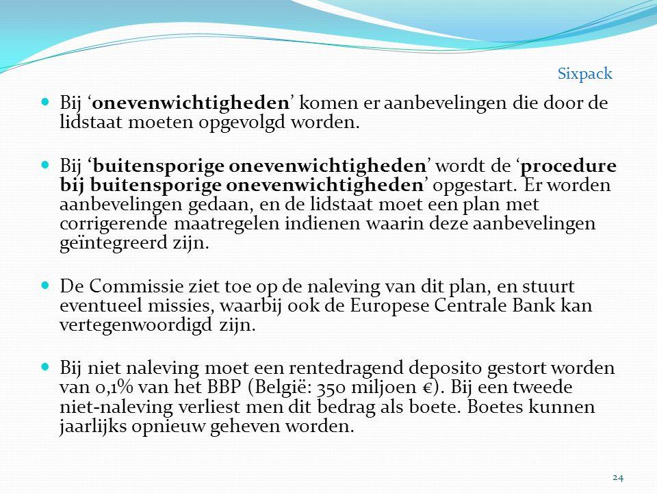 Sixpack Bij 'onevenwichtigheden' komen er aanbevelingen die door de lidstaat moeten opgevolgd worden.