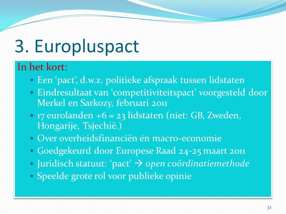 3. Europluspact In het kort: