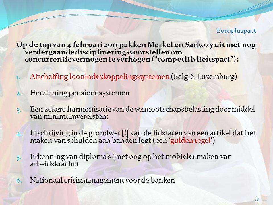 Afschaffing loonindexkoppelingssystemen (België, Luxemburg)