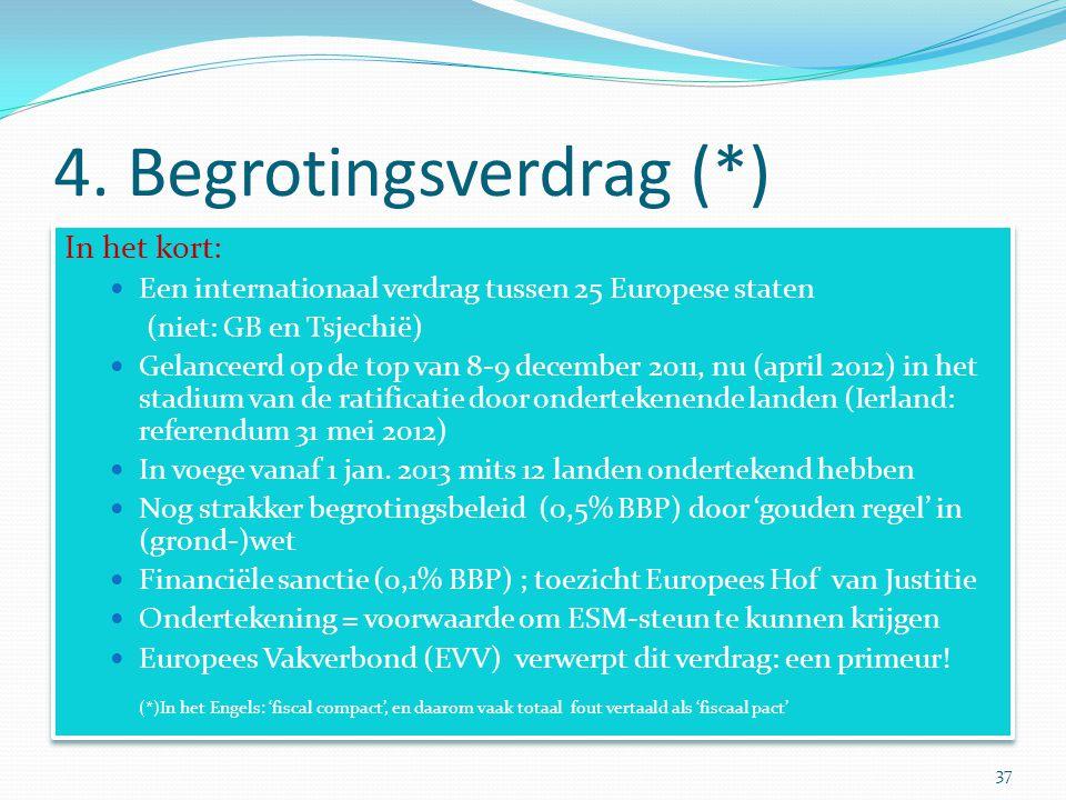 4. Begrotingsverdrag (*)