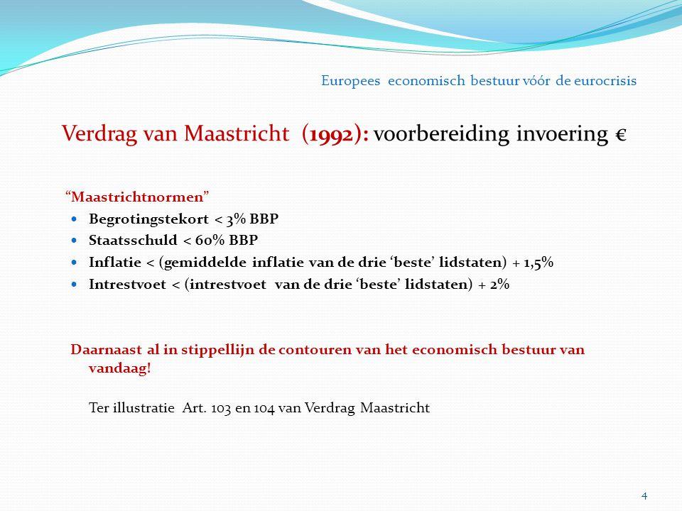 Verdrag van Maastricht (1992): voorbereiding invoering €
