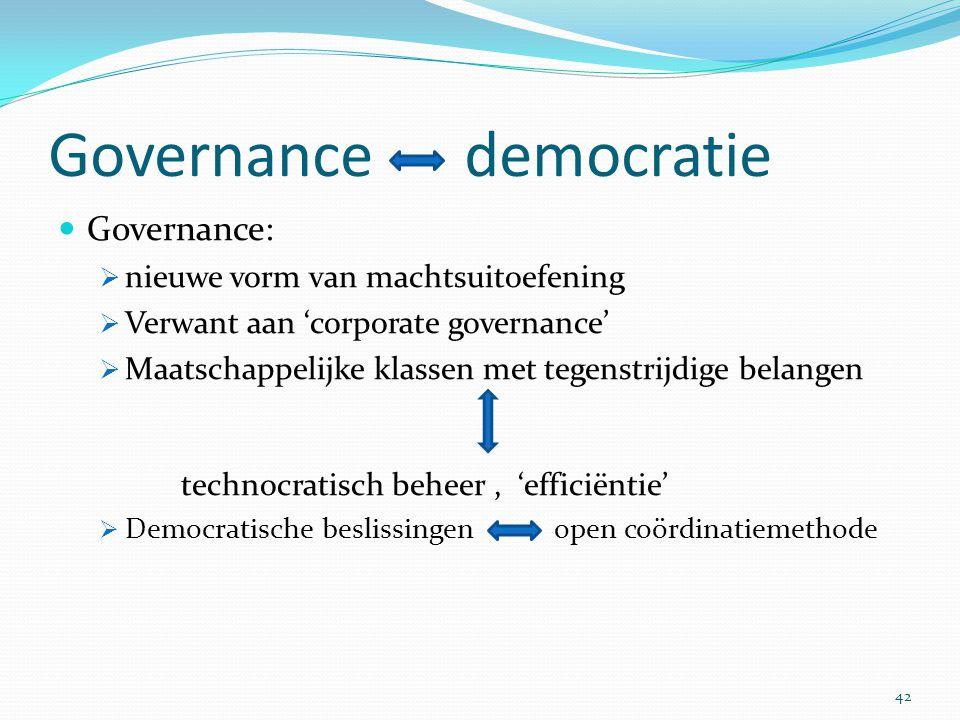 Governance democratie