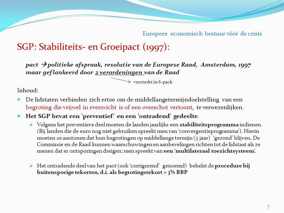 SGP: Stabiliteits- en Groeipact (1997):