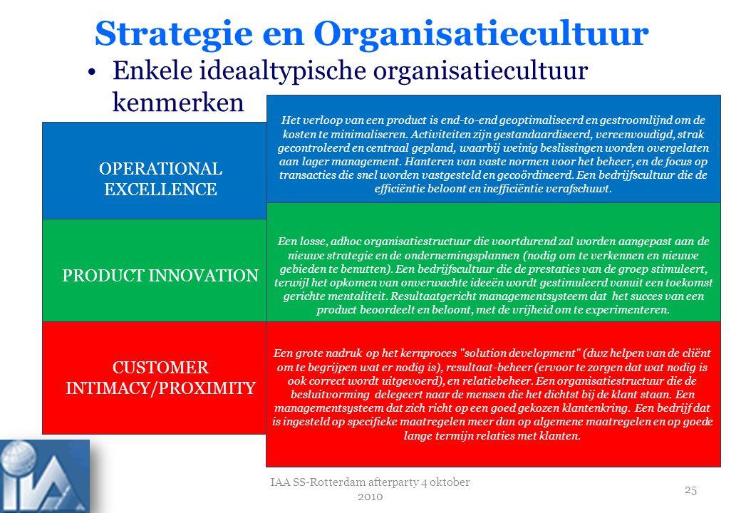 Strategie en Organisatiecultuur