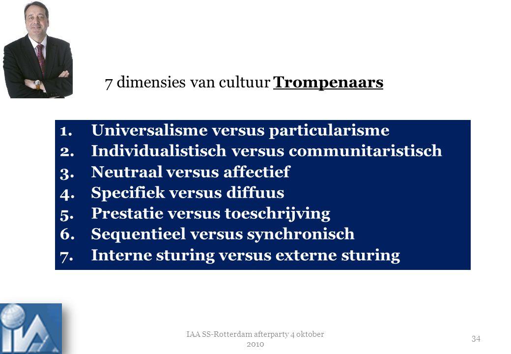 7 dimensies van cultuur Trompenaars