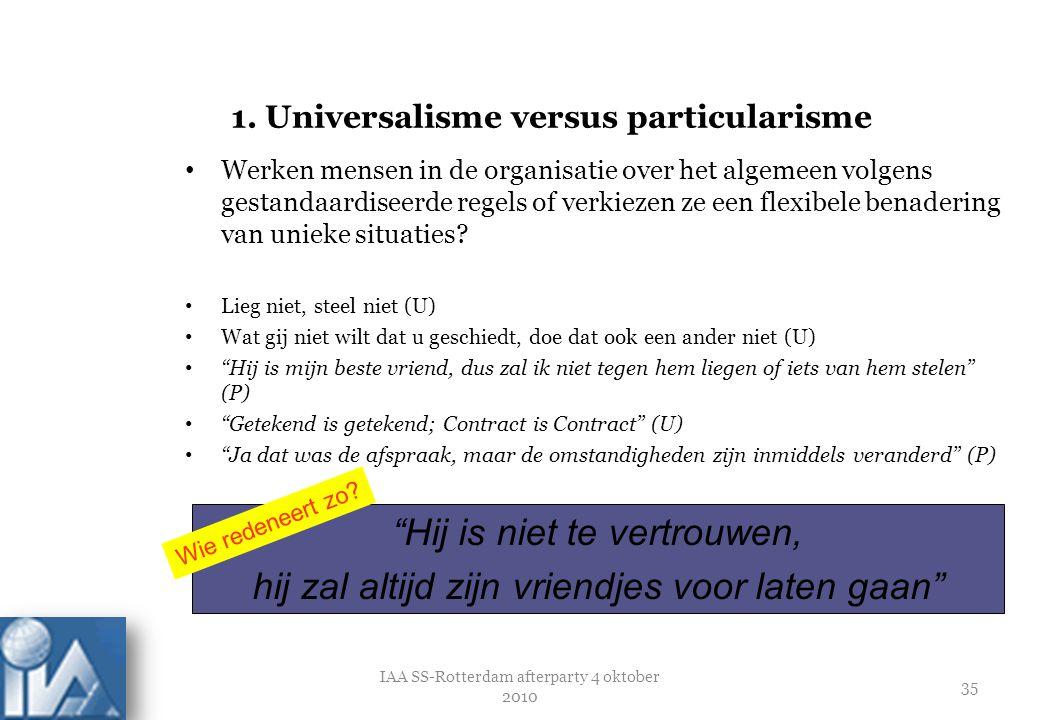 1. Universalisme versus particularisme