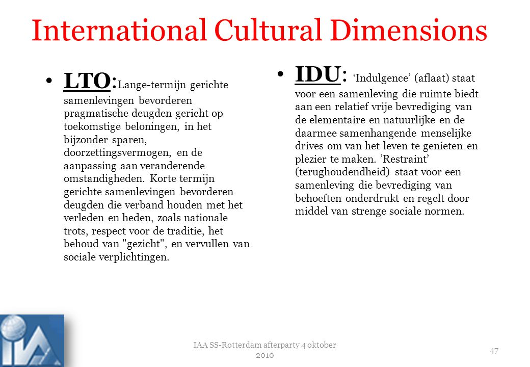 International Cultural Dimensions