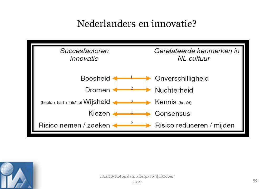 Nederlanders en innovatie