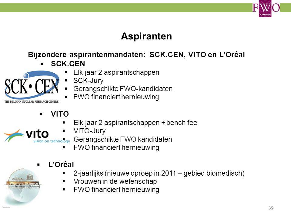 Aspiranten Bijzondere aspirantenmandaten: SCK.CEN, VITO en L'Oréal