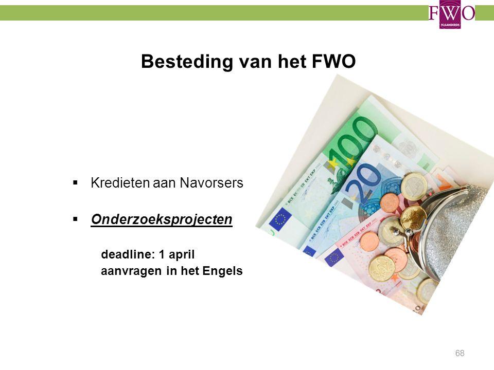 Besteding van het FWO Kredieten aan Navorsers Onderzoeksprojecten