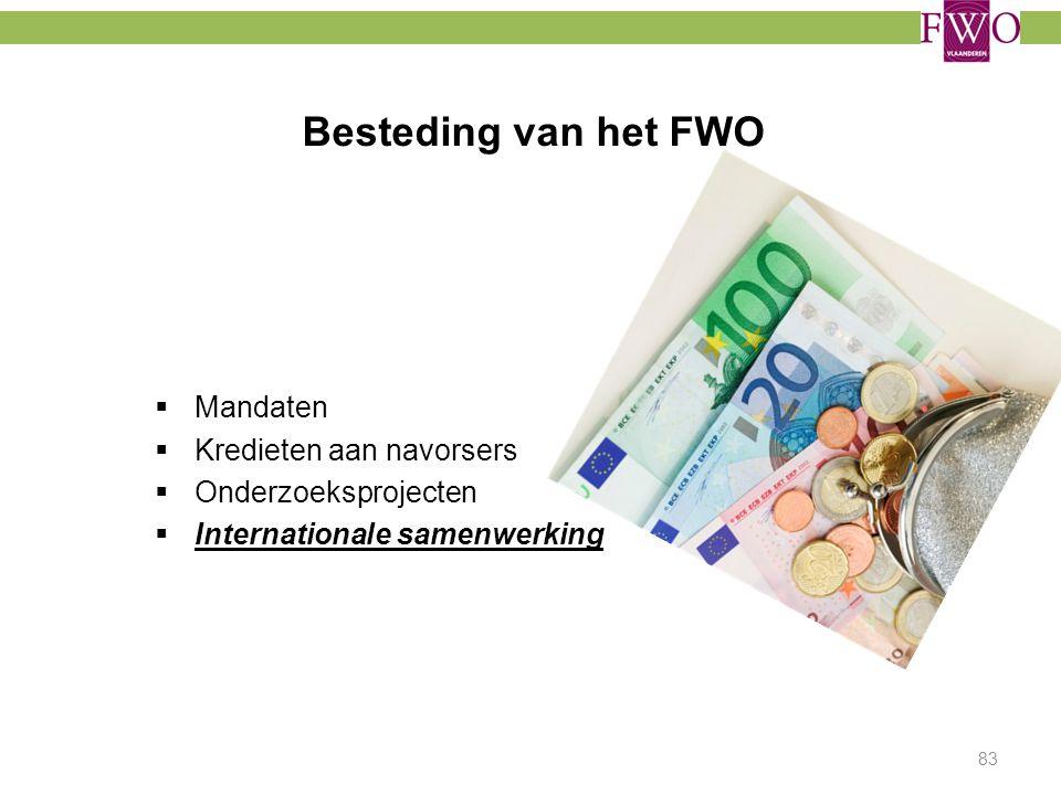 Besteding van het FWO Mandaten Kredieten aan navorsers