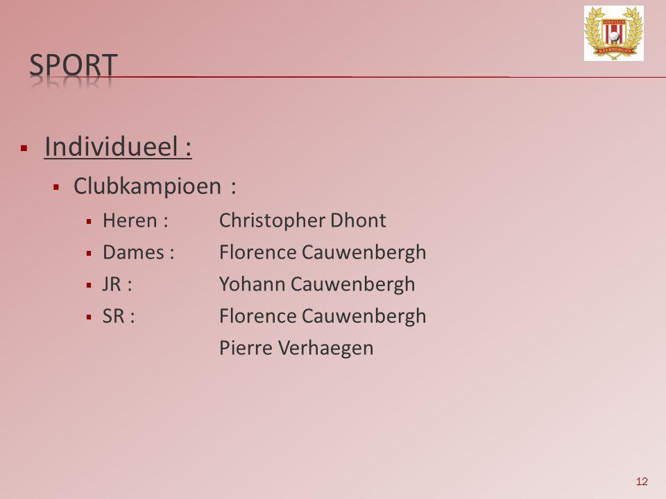 sport Individueel : Clubkampioen : Heren : Christopher Dhont