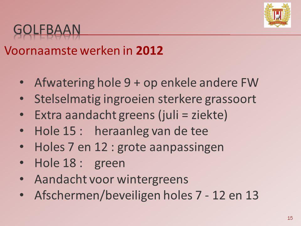 GOLFBAAN Voornaamste werken in 2012