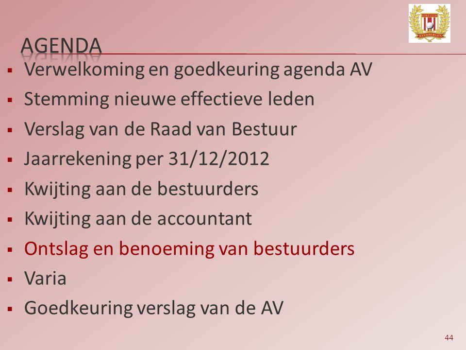 Agenda Verwelkoming en goedkeuring agenda AV