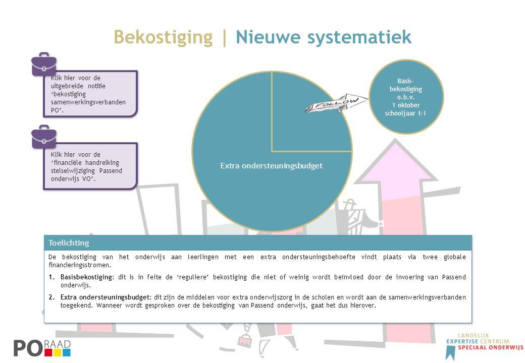 Bekostiging | Nieuwe systematiek