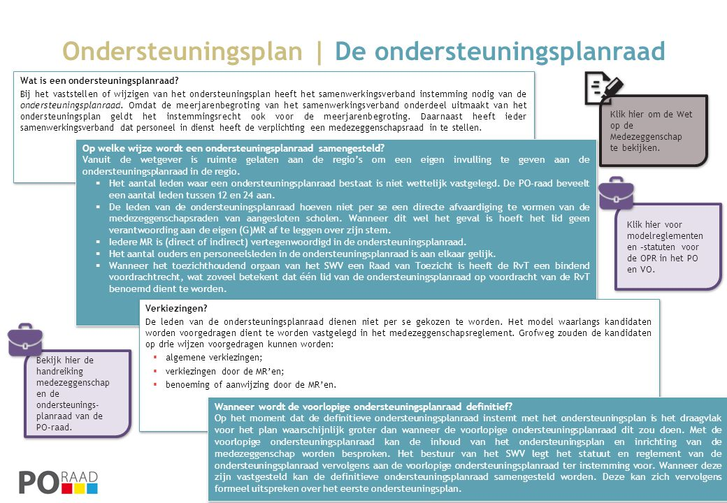 Ondersteuningsplan | De ondersteuningsplanraad