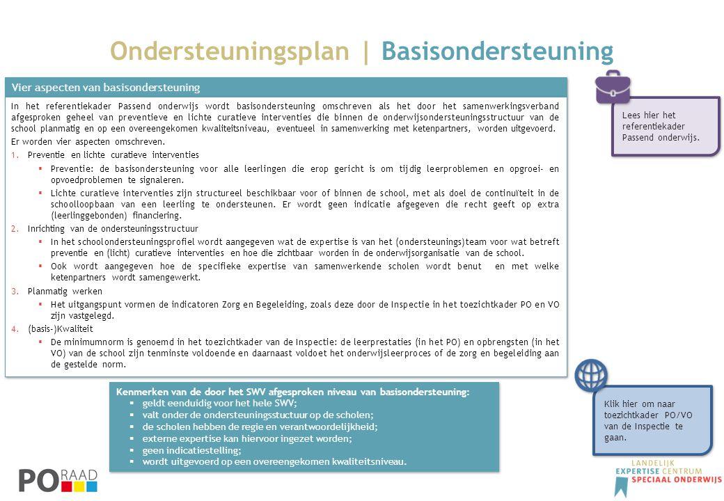 Ondersteuningsplan | Basisondersteuning