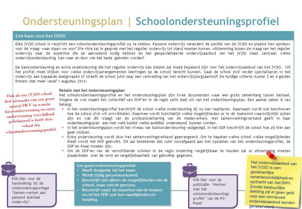 Ondersteuningsplan | Schoolondersteuningsprofiel