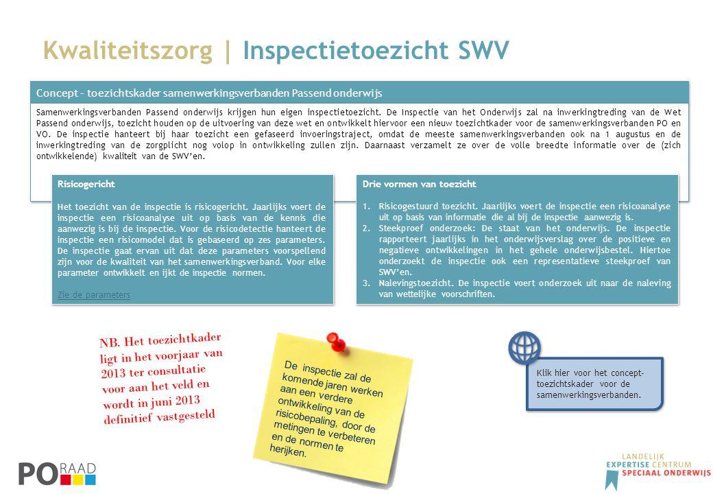 Kwaliteitszorg | Inspectietoezicht SWV