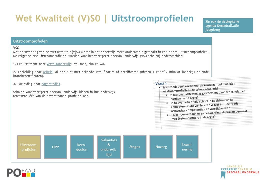Wet Kwaliteit (V)S0 | Uitstroomprofielen