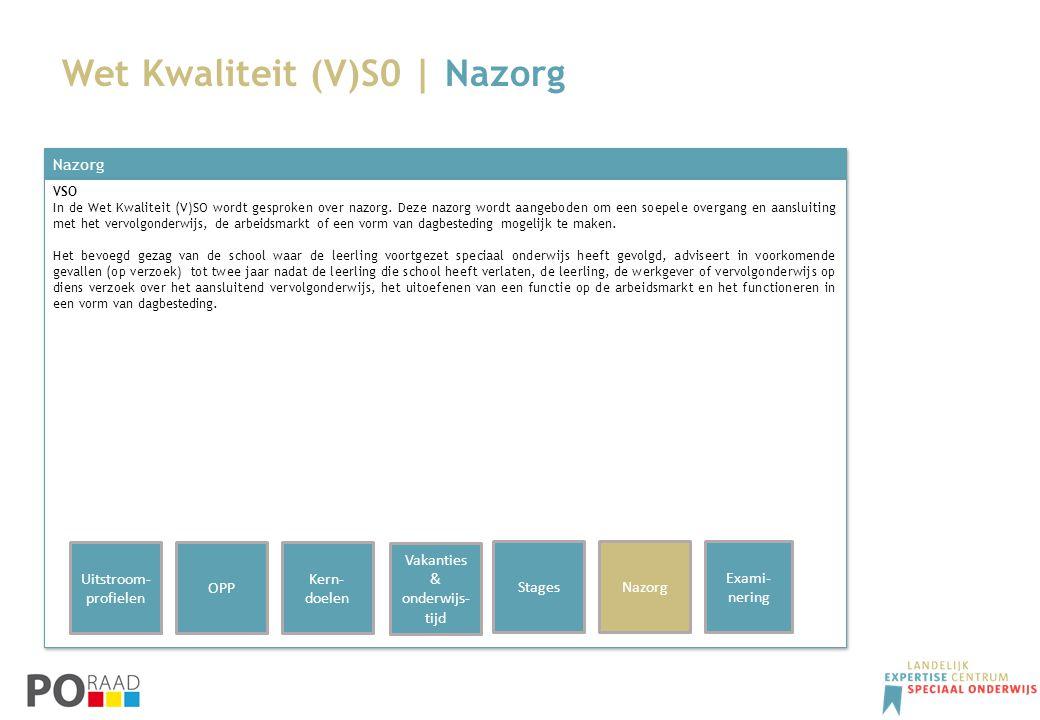 Wet Kwaliteit (V)S0 | Nazorg