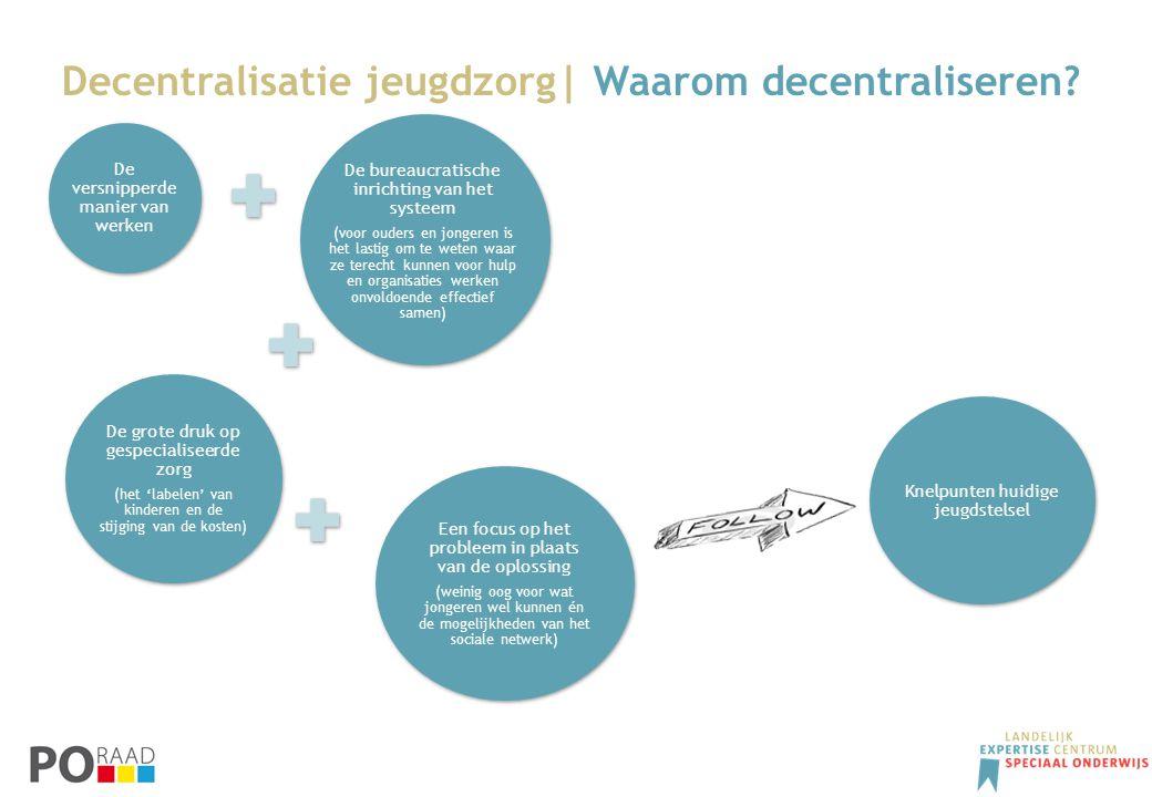Decentralisatie jeugdzorg| Waarom decentraliseren