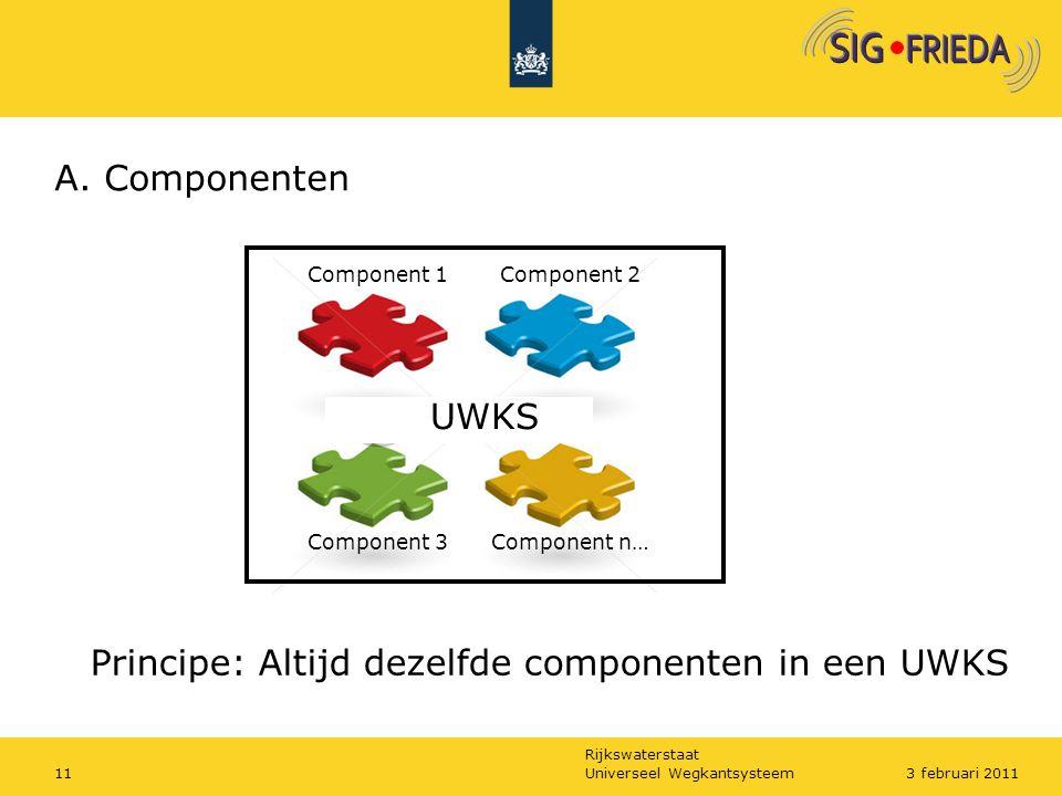 Principe: Altijd dezelfde componenten in een UWKS