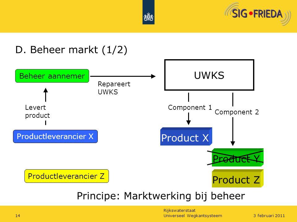 Principe: Marktwerking bij beheer